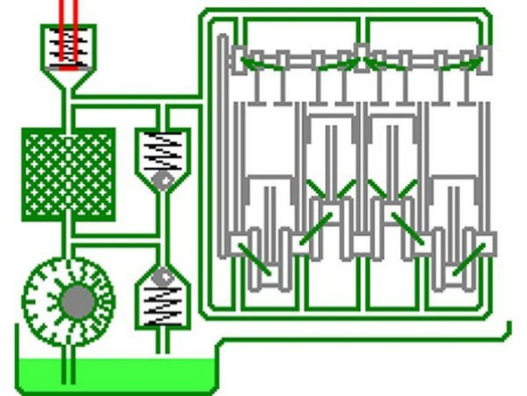 Kreislauf ÖL - (Öldruck, Leerlauf)