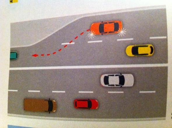 Reißverschlussverfahren - (Autobahn, Verhalten, Reißverschlussverfahren)